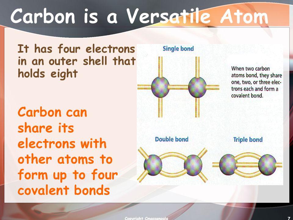 Carbon is a Versatile Atom