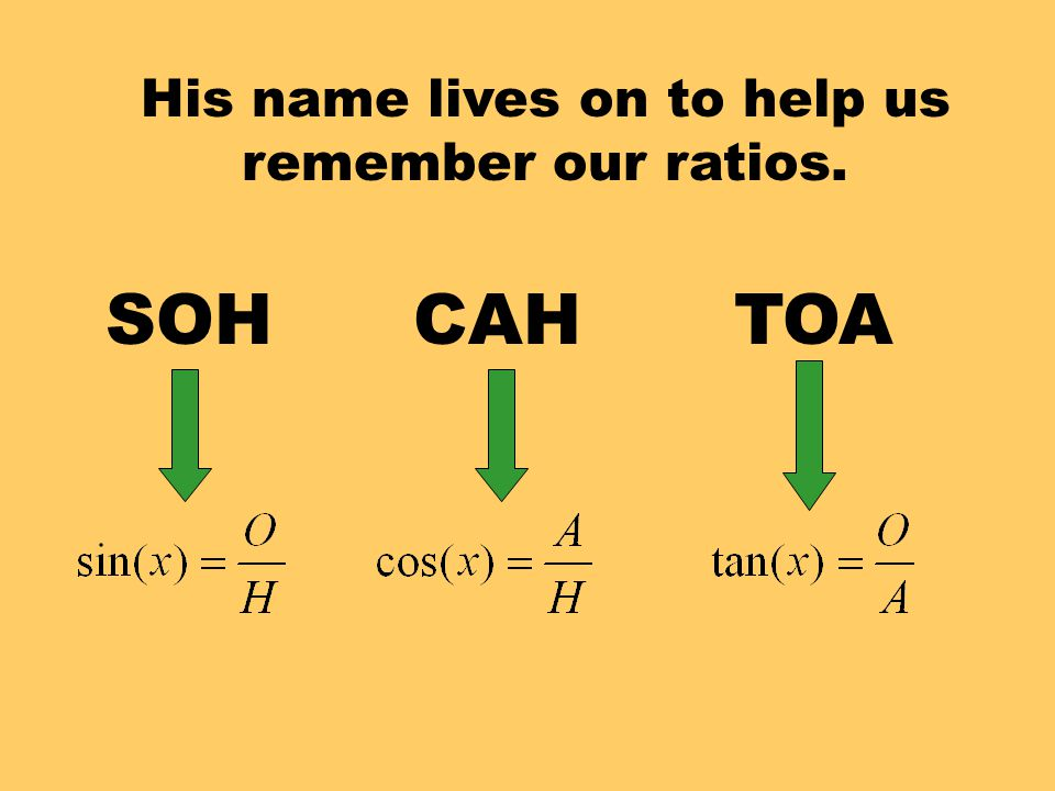 His name lives on to help us remember our ratios.