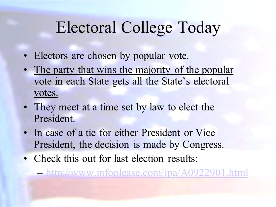 Electoral College Today