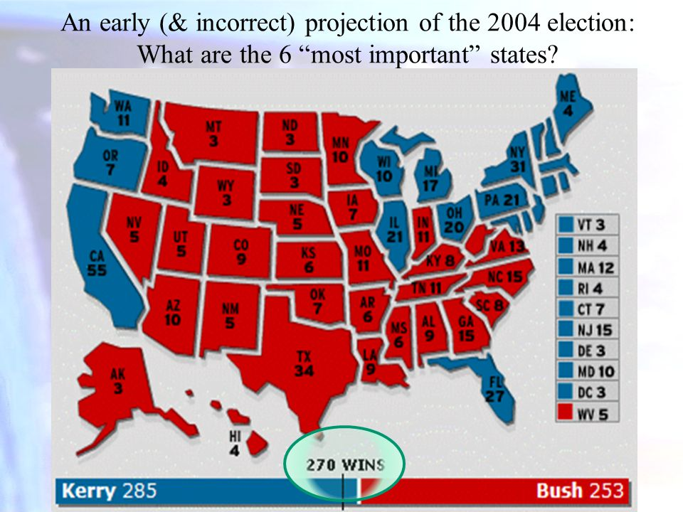 An early (& incorrect) projection of the 2004 election: What are the 6 most important states