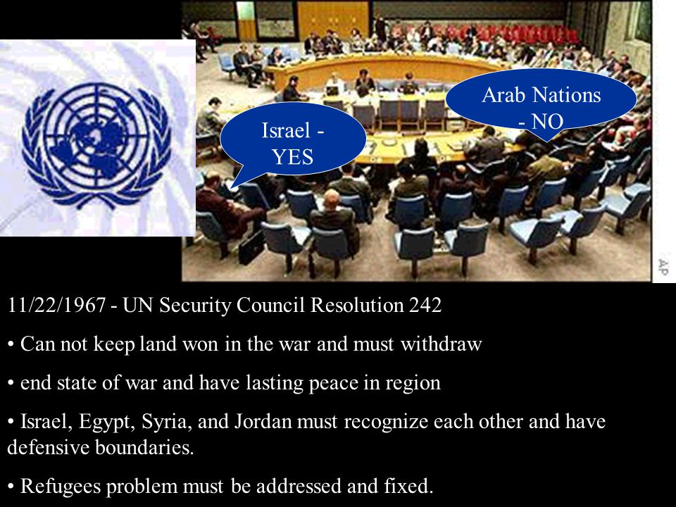 Arab Nations - NO Israel - YES