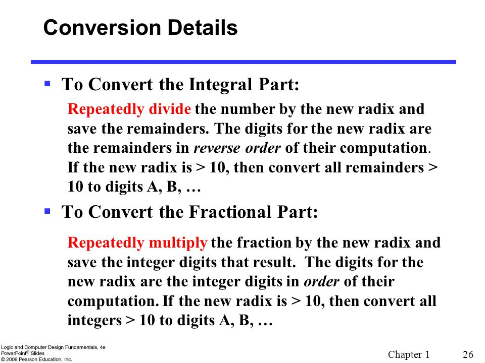 Conversion Details To Convert the Integral Part:
