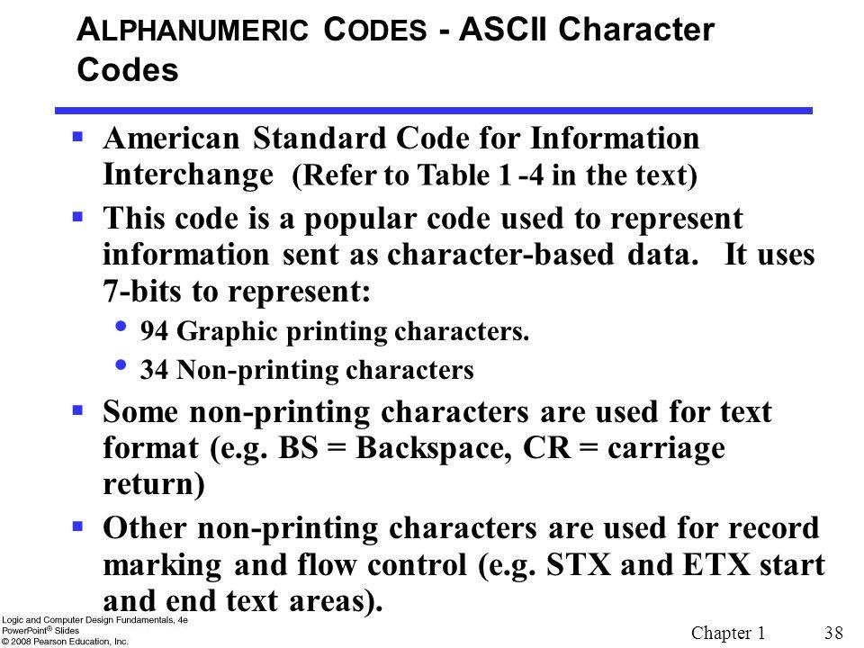 ALPHANUMERIC CODES - ASCII Character Codes