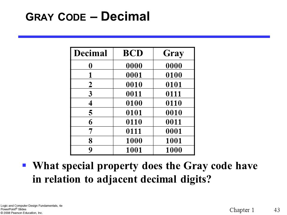 GRAY CODE – Decimal What special property does the Gray code have in relation to adjacent decimal digits