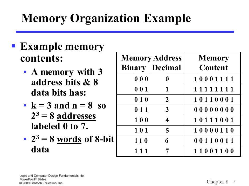 Memory Organization Example
