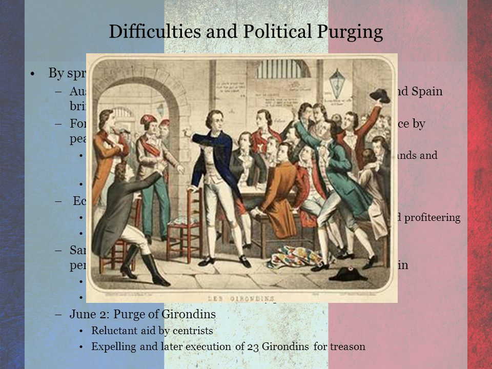 Difficulties and Political Purging