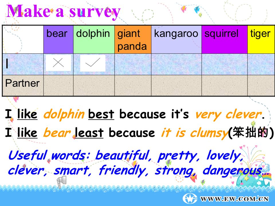Make a survey I I like dolphin best because it's very clever.