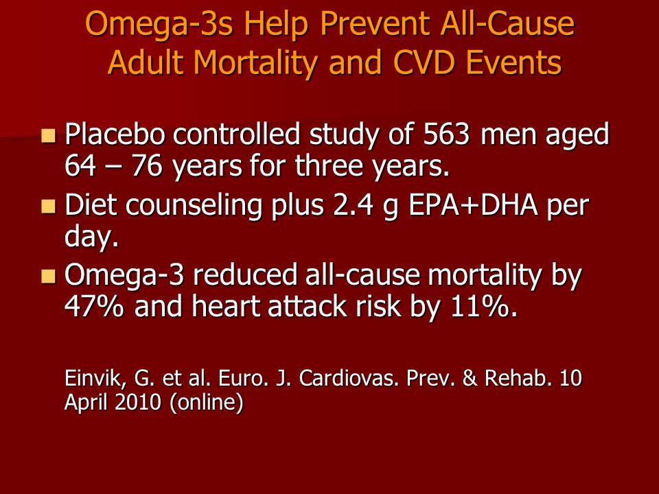 Omega-3s Help Prevent All-Cause Adult Mortality and CVD Events