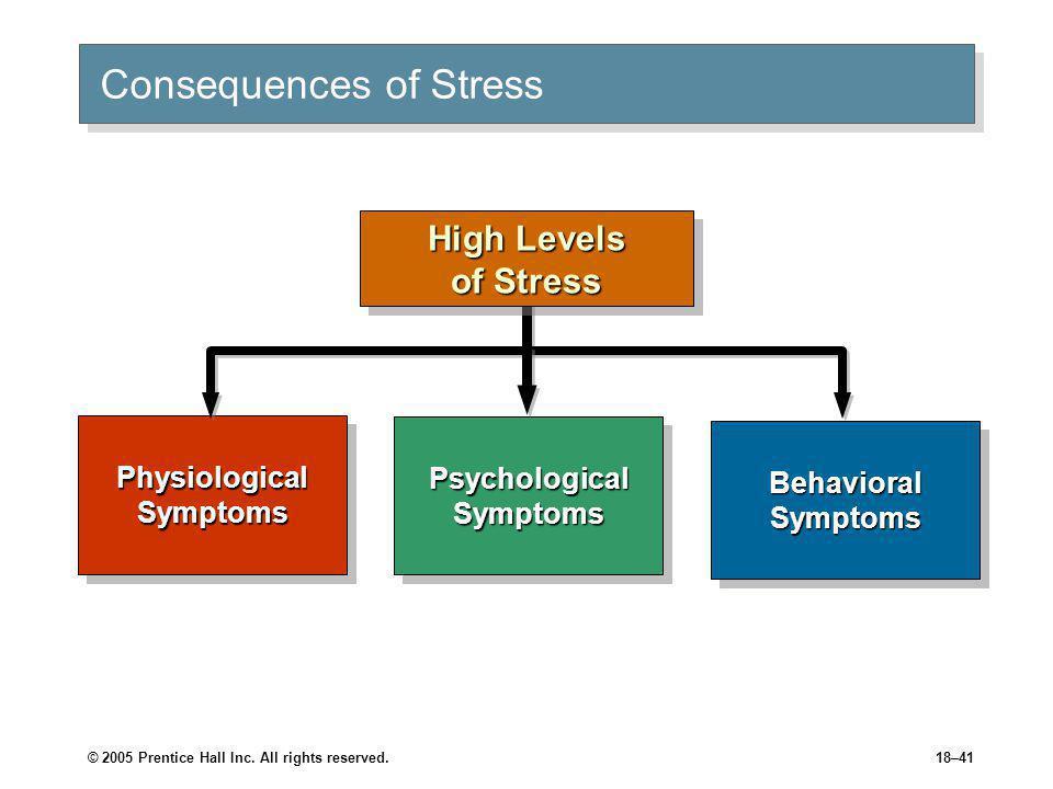 A Model of Stress E X H I B I T 18–9