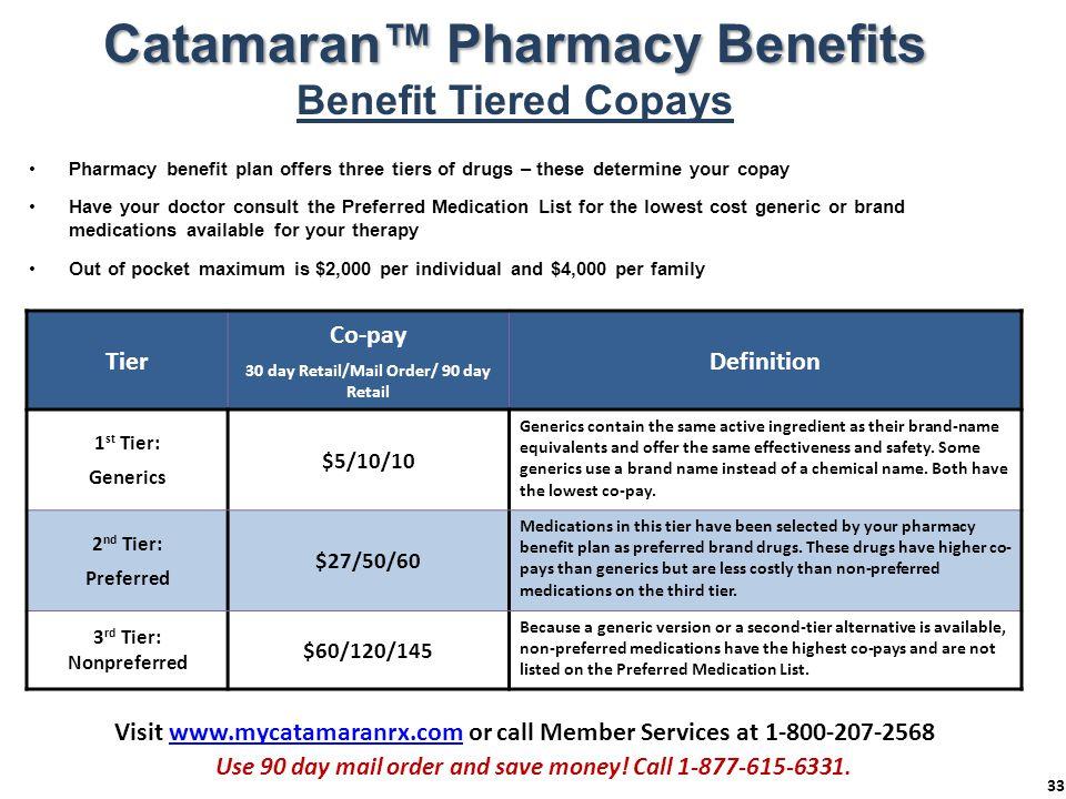 Catamaran™ Pharmacy Benefits Benefit Tiered Copays