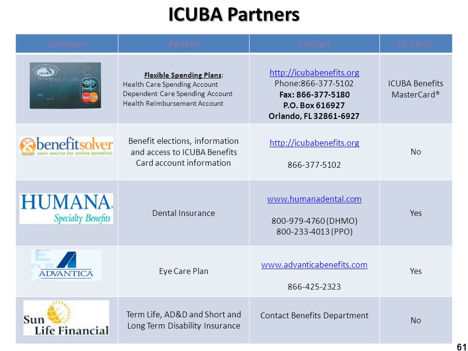 ICUBA Partners : Company Benefit Contact ID Card