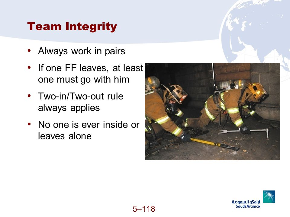 Team Integrity Always work in pairs