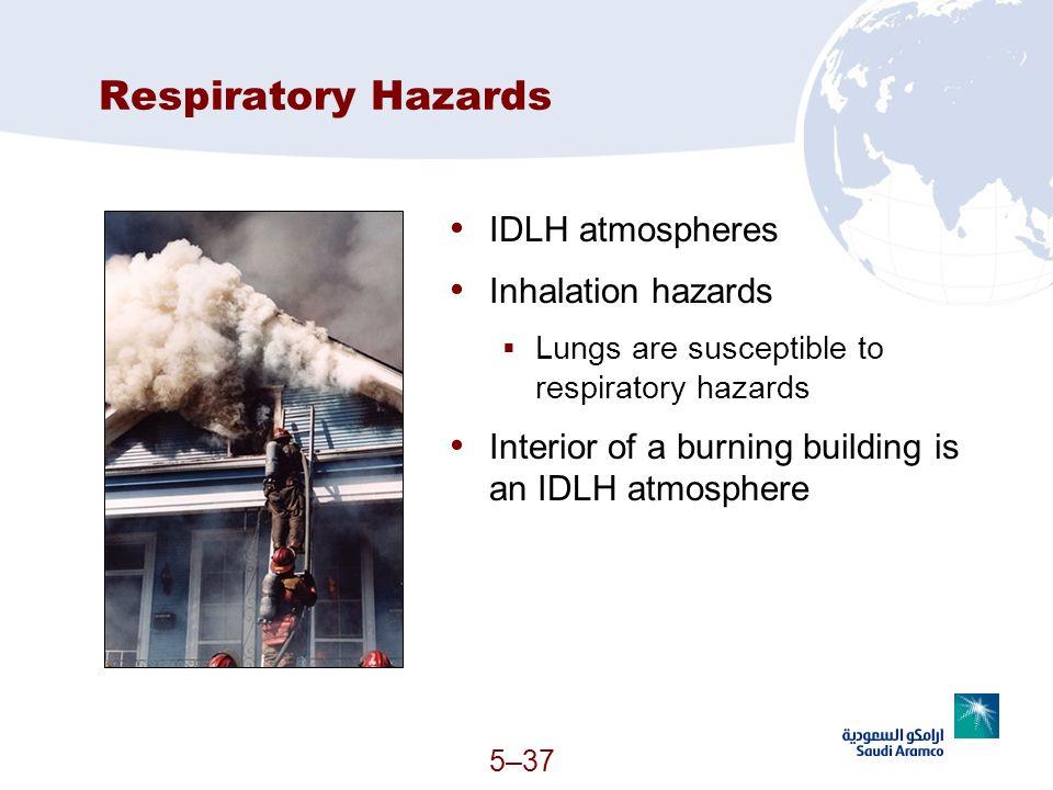 Respiratory Hazards IDLH atmospheres Inhalation hazards