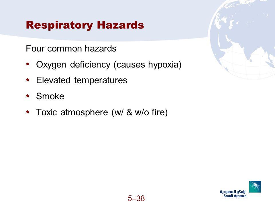 Respiratory Hazards Four common hazards