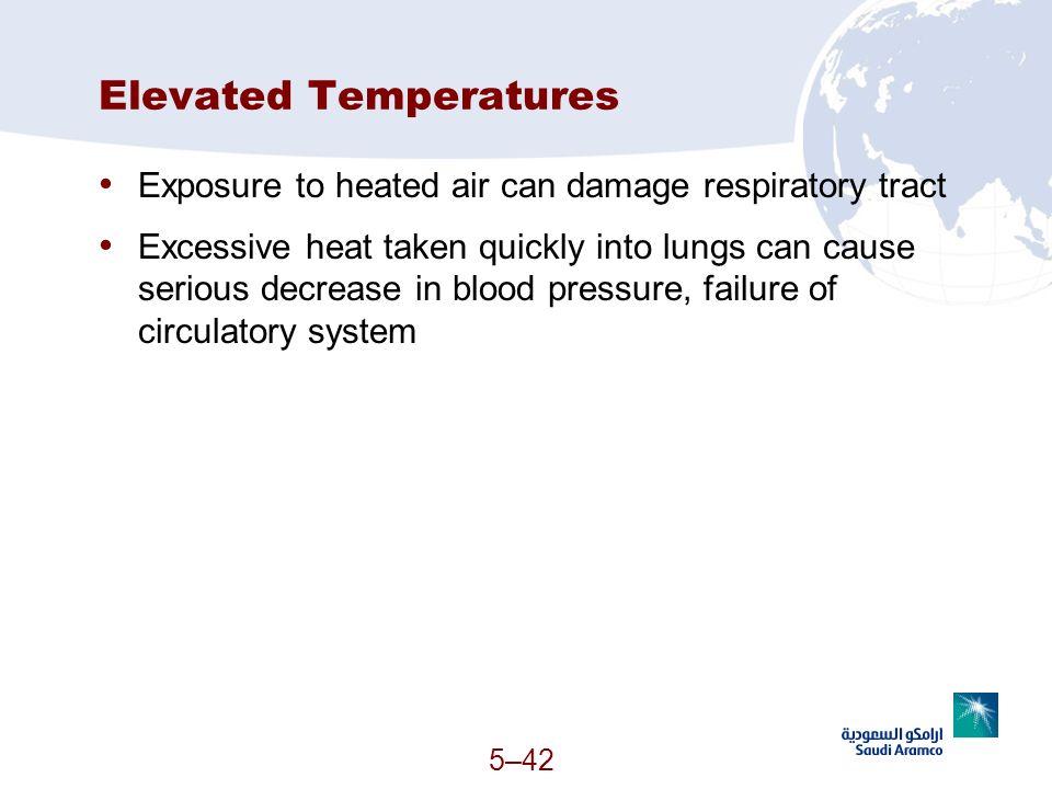 Elevated Temperatures