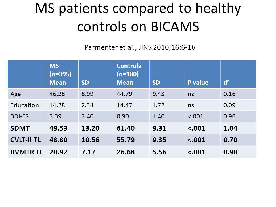 MS patients compared to healthy controls on BICAMS Parmenter et al
