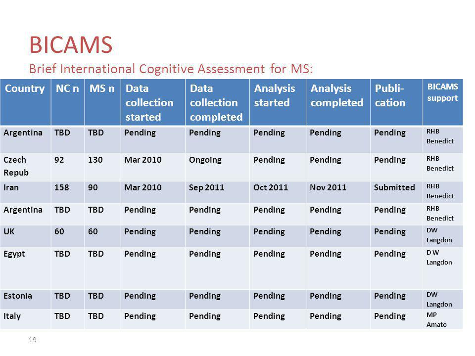 BICAMS Brief International Cognitive Assessment for MS: National Validations