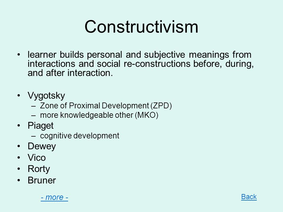 Constructivism learner builds personal and subjective meanings from interactions and social re-constructions before, during, and after interaction.