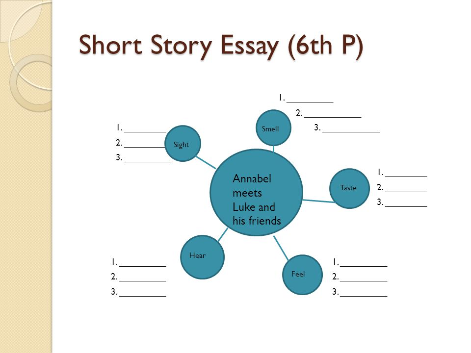 Short Story Essay (6th P)
