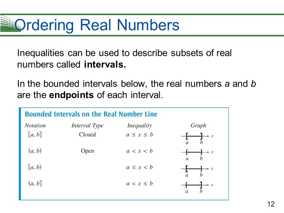 Ordering Real Numbers Inequalities can be used to describe subsets of real numbers called intervals.