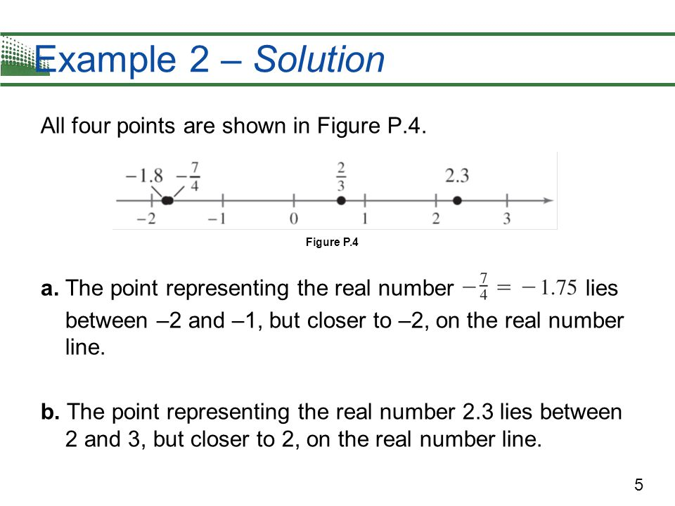 Example 2 – Solution All four points are shown in Figure P.4.