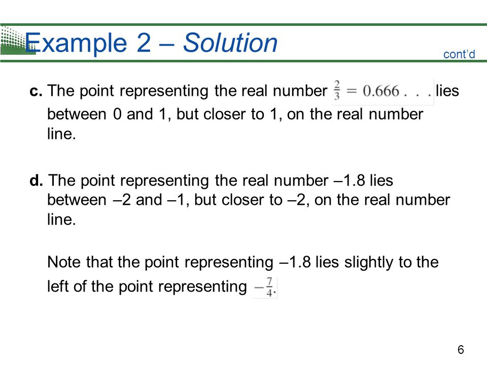 Example 2 – Solution c. The point representing the real number lies