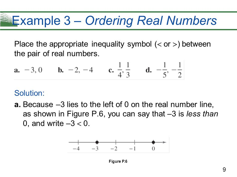 Example 3 – Ordering Real Numbers