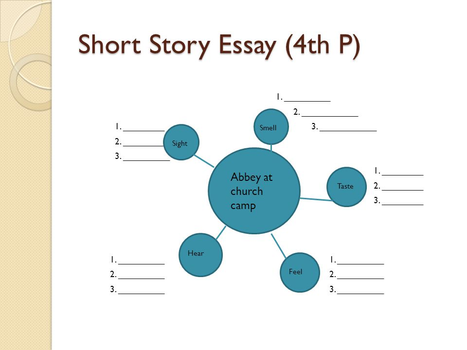 Short Story Essay (4th P)