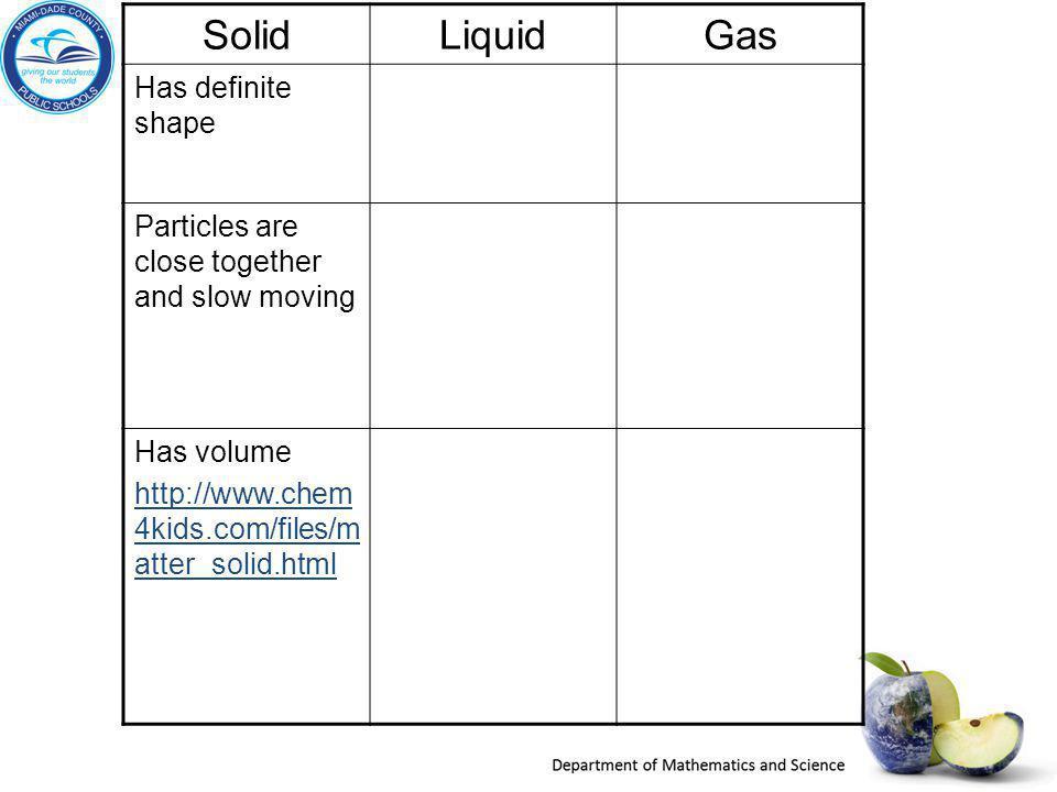 Solid Liquid Gas Has definite shape
