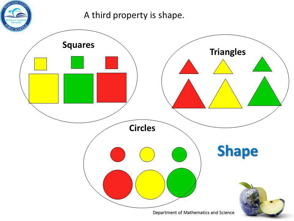 A third property is shape.