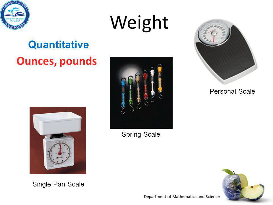Weight Ounces, pounds are units used to measure weight of an object.