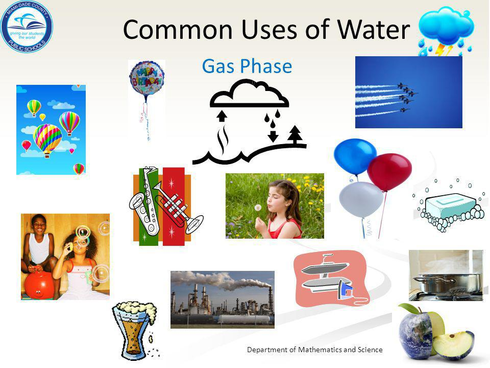Common Uses of Water Gas Phase