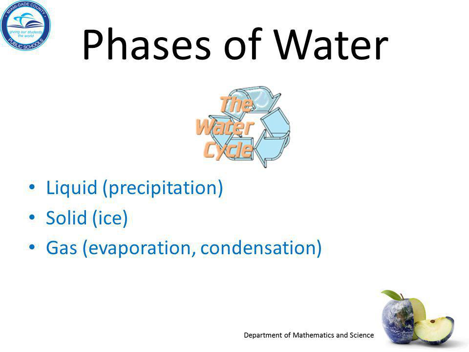 Phases of Water Liquid (precipitation) Solid (ice)