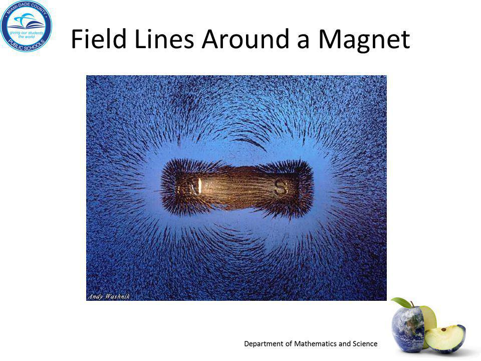Field Lines Around a Magnet