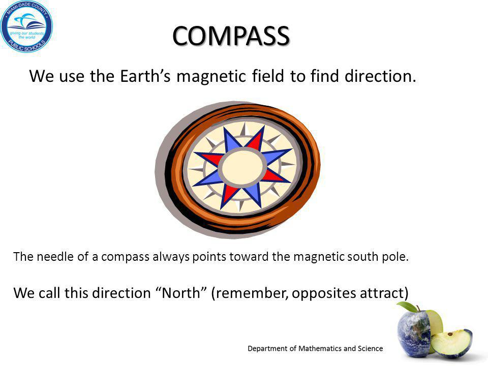 COMPASS We use the Earth's magnetic field to find direction.