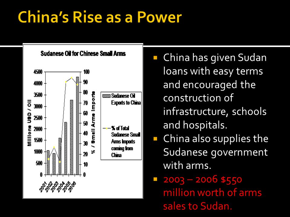 China's Rise as a Power China has given Sudan loans with easy terms and encouraged the construction of infrastructure, schools and hospitals.