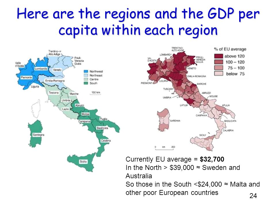 Here are the regions and the GDP per capita within each region