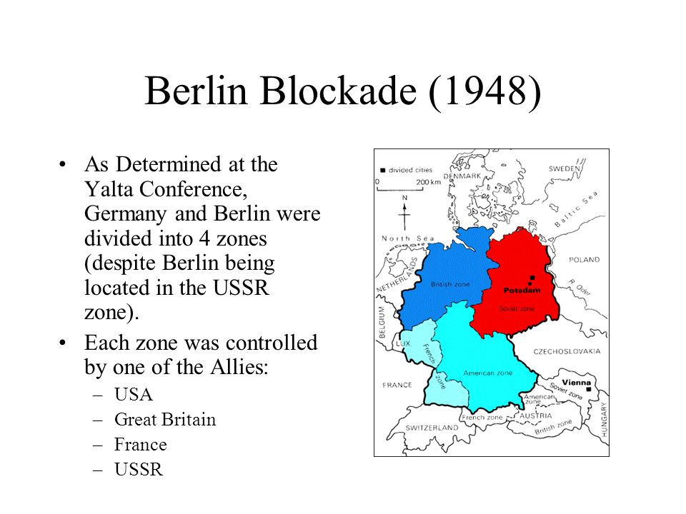 Berlin Blockade (1948)