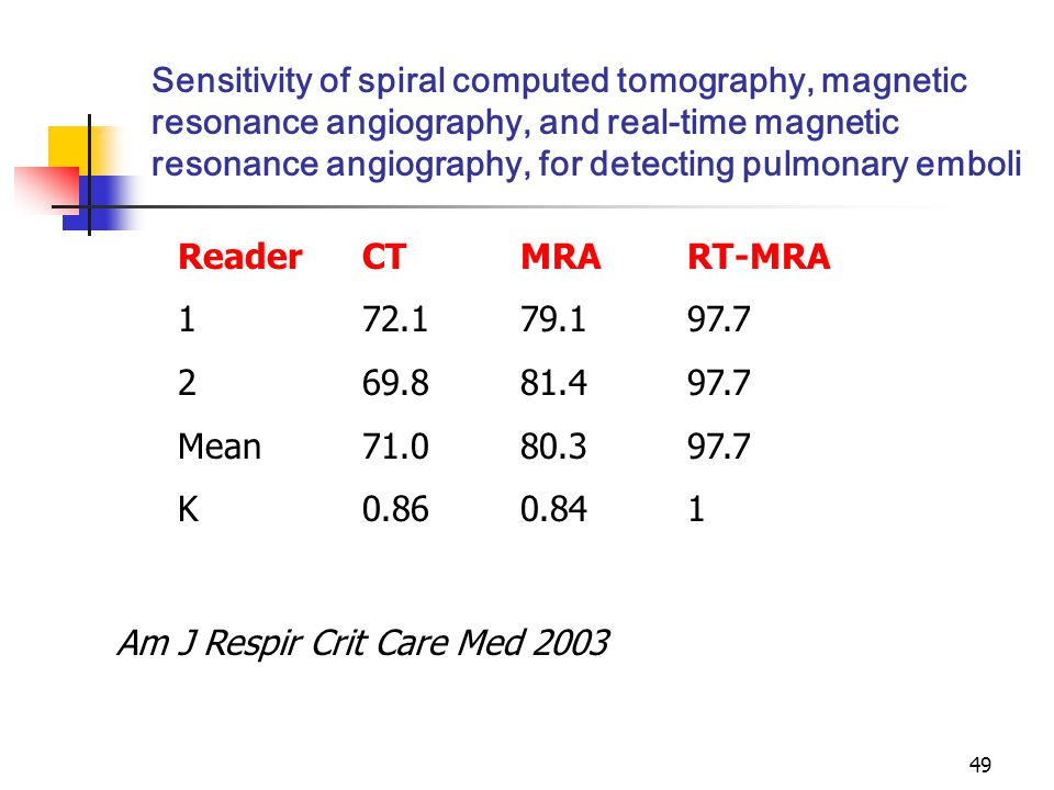 Sensitivity of spiral computed tomography, magnetic resonance angiography, and real-time magnetic resonance angiography, for detecting pulmonary emboli
