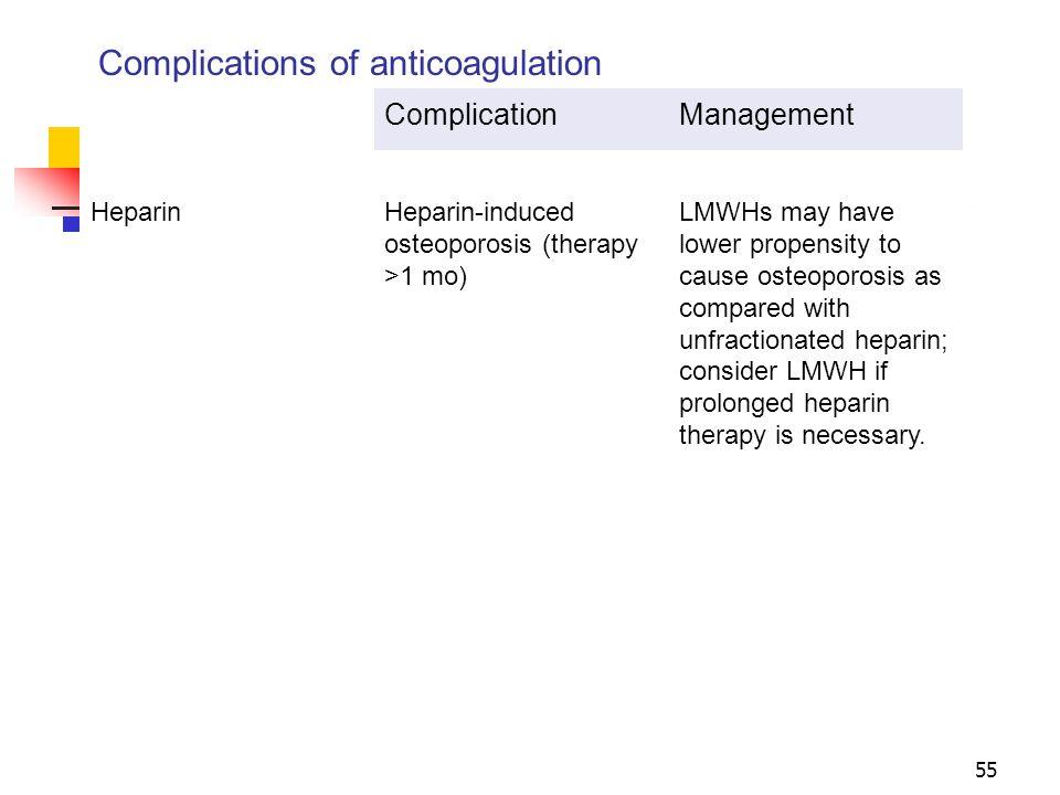Complications of anticoagulation Complication Management