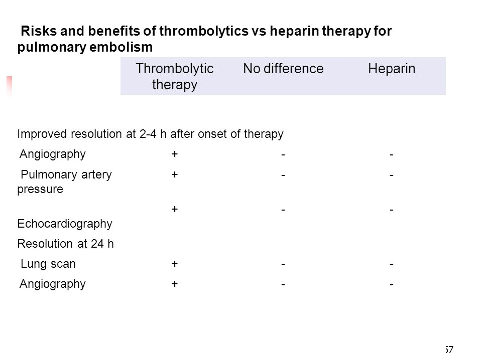Risks and benefits of thrombolytics vs heparin therapy for pulmonary embolism