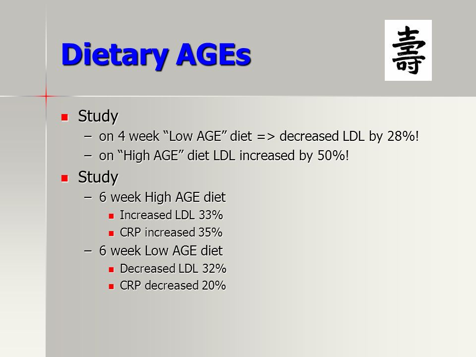 Dietary AGEs Study. on 4 week Low AGE diet => decreased LDL by 28%! on High AGE diet LDL increased by 50%!