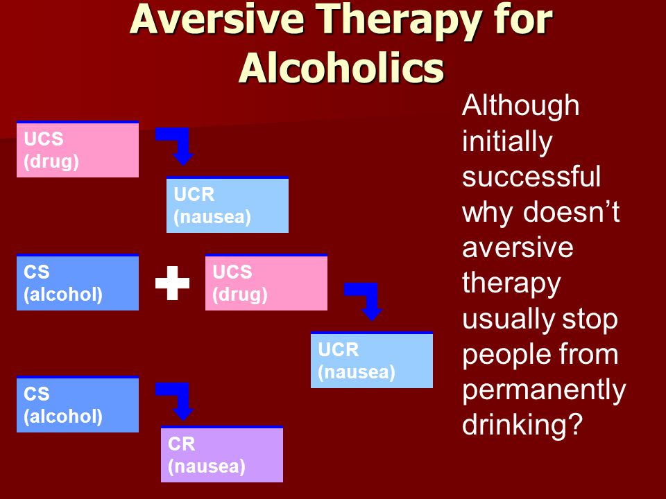 Aversive Therapy for Alcoholics