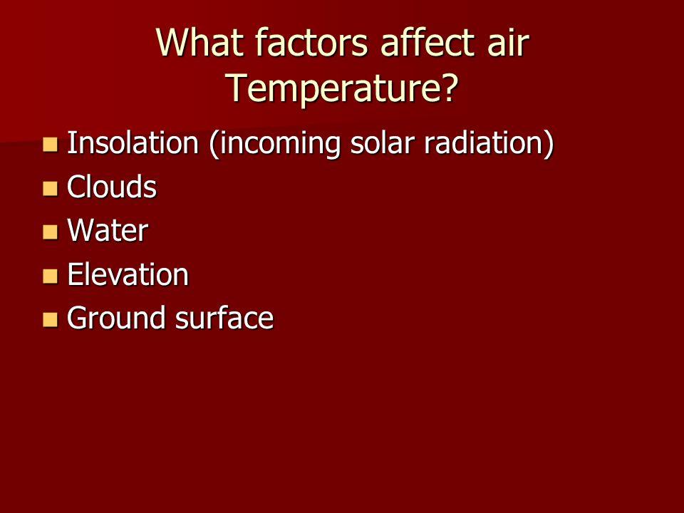 What factors affect air Temperature