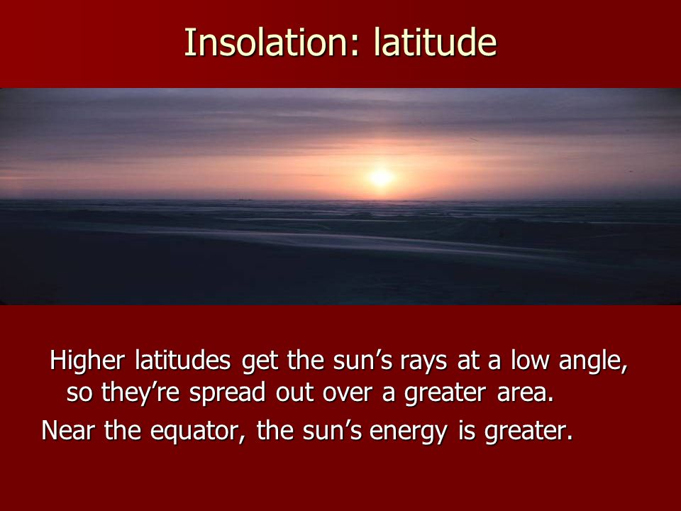 Insolation: latitudeHigher latitudes get the sun's rays at a low angle, so they're spread out over a greater area.
