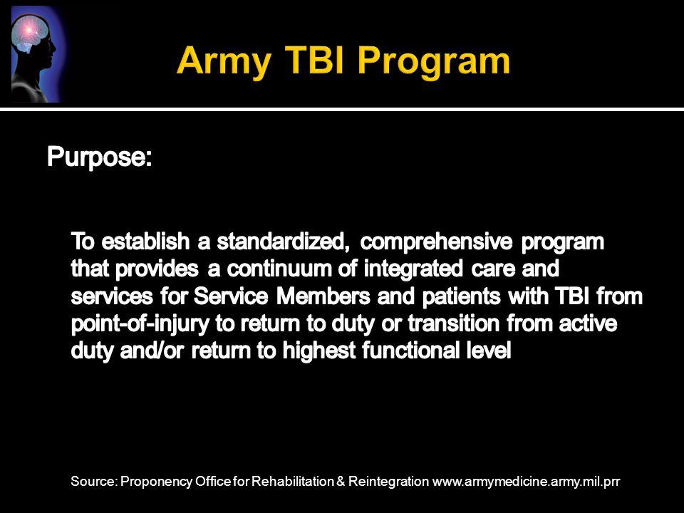 Army TBI Program Purpose: