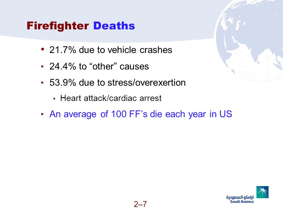 Firefighter Deaths 21.7% due to vehicle crashes