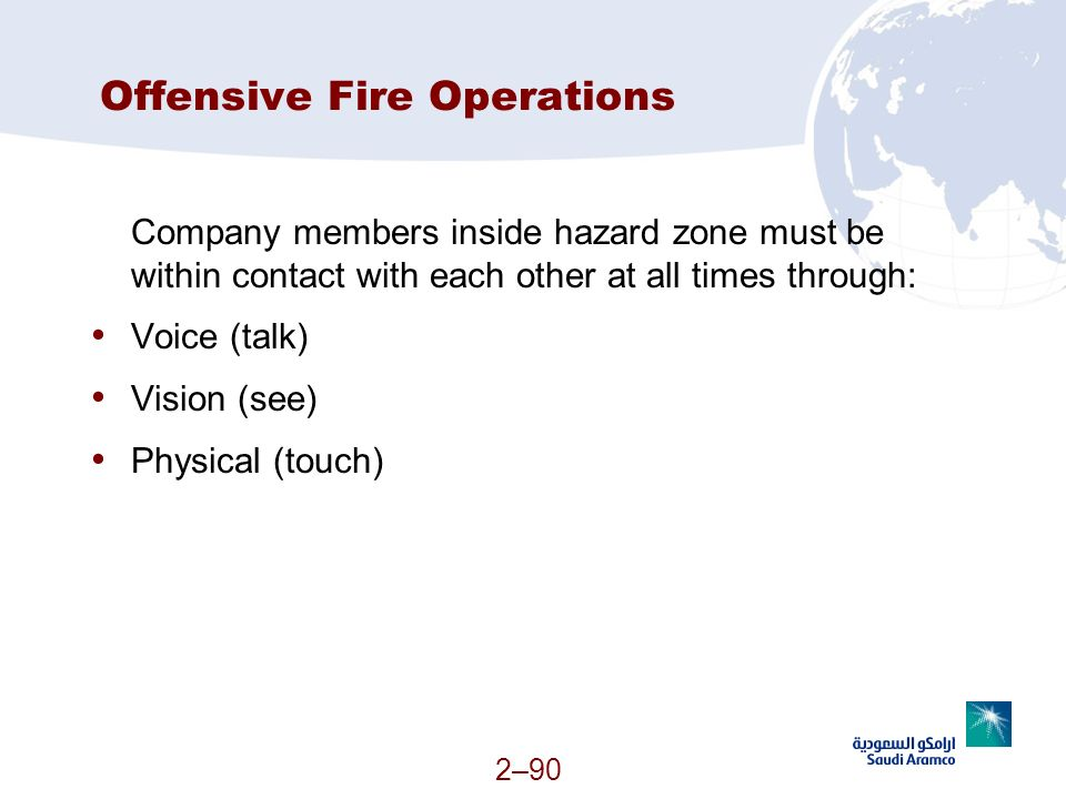Offensive Fire Operations