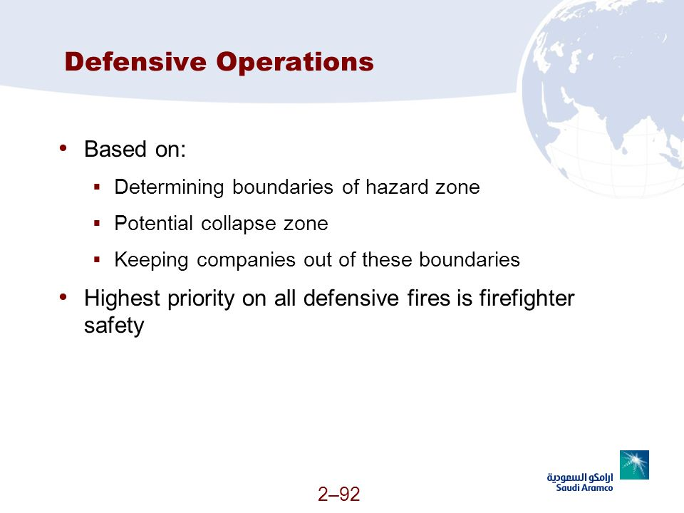 Defensive Operations Based on: