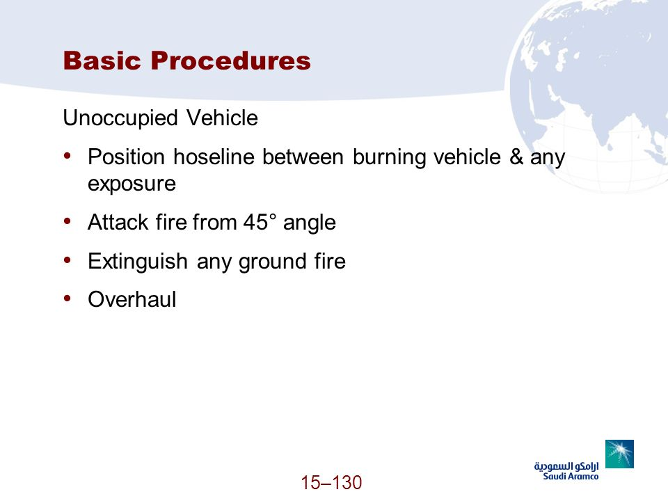 Basic Procedures Unoccupied Vehicle